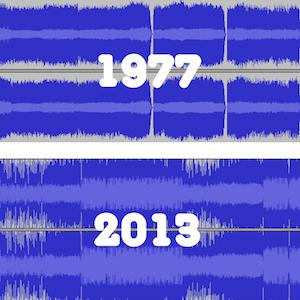 loud-mastering-wars